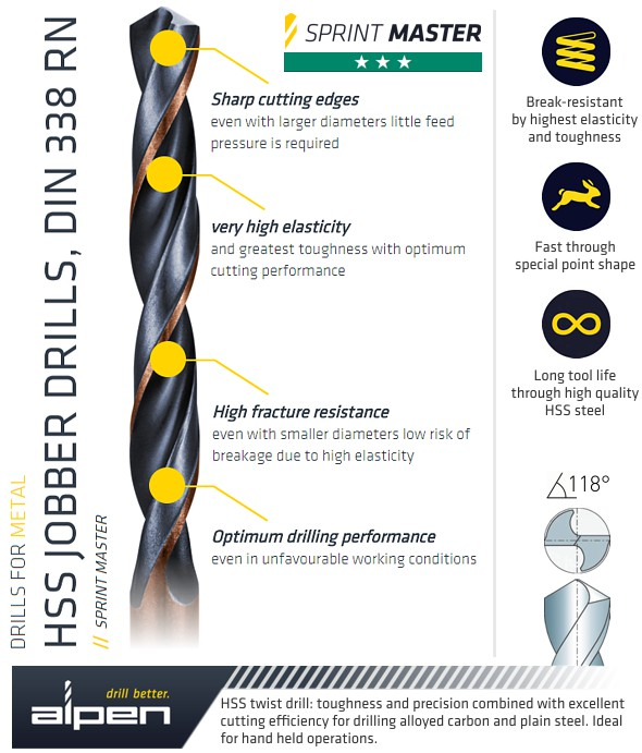 Alpen 951 series drill bit features